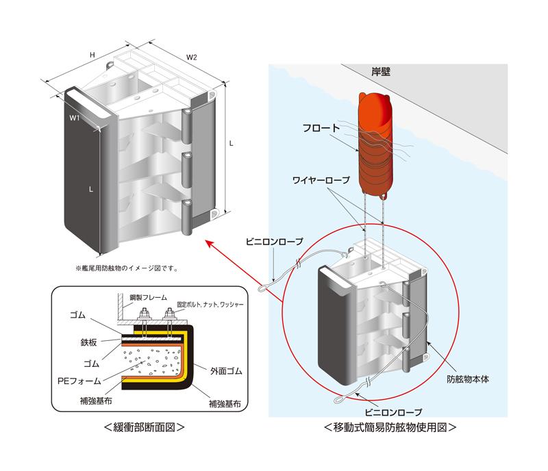 MF型 防舷物 構造